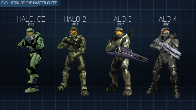 Halo-The-Master-Chief
